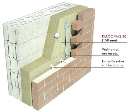 trisluoksnis muras