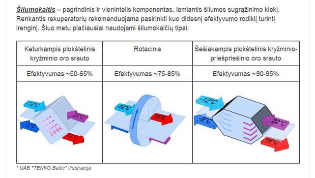 silumokaiciai