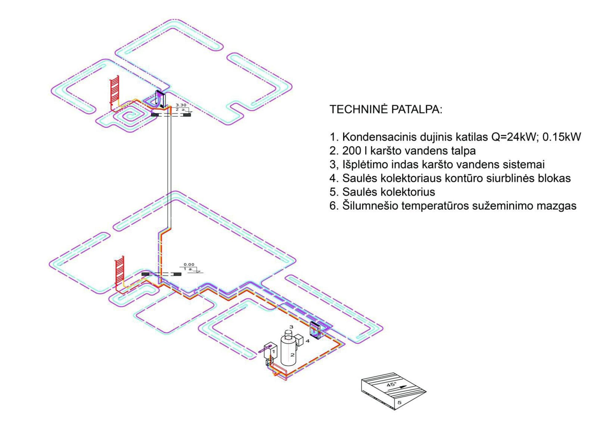 Karšto vandens ruošimui naudojami saulės kolektoriai