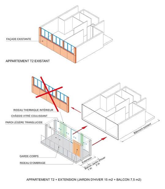 Tour-Bois-le-Pretre modernizavimui buvo naudojami specialūs prie fasadų tvirtinami moduliai.