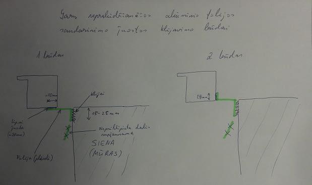 Sandarinimo juostos klijavimo būdai. Manto Simonavičiaus pieš.