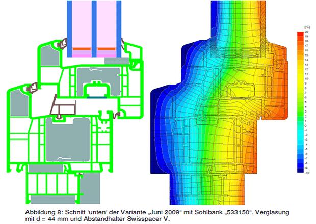 Energiškai efektyvaus lango termovizija